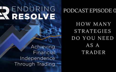 How Many Strategies Do You Need As A Trader
